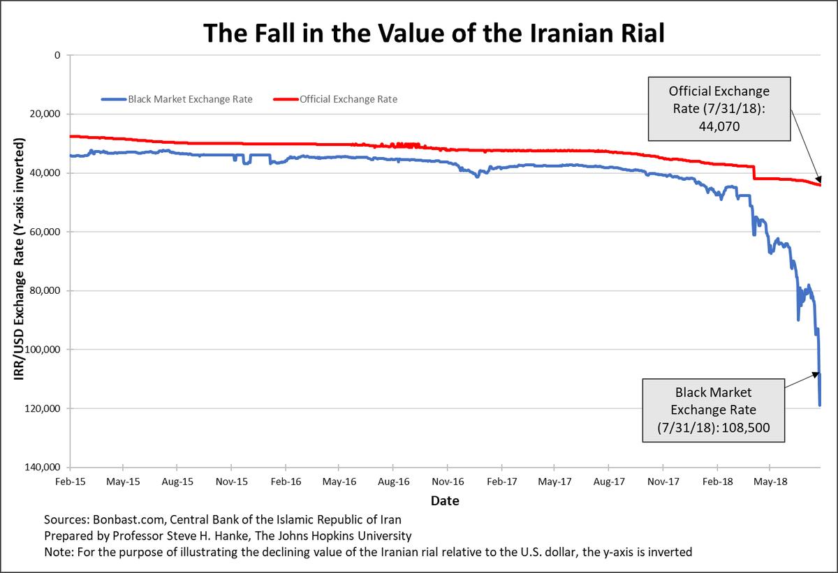 Irán es Törökország: két gyenge láncszem