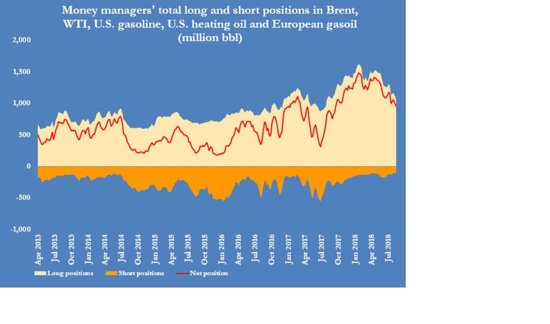 Forró ősz várható az olajpiacon: annyi tényezővel kell kalkulálni, mint még soha