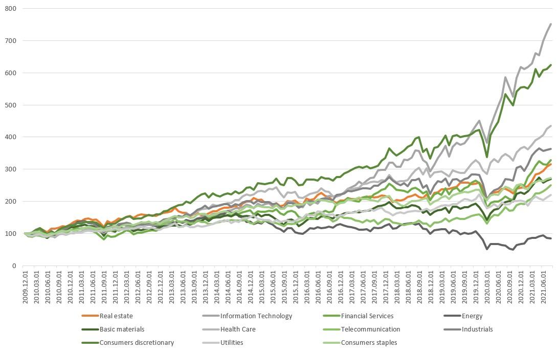 Az energiarészvényeké a következő évtized?
